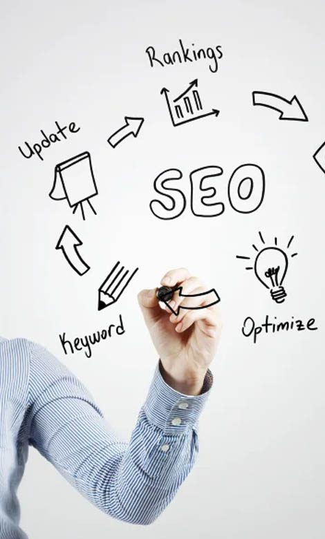 How to implement SEO when building a website
